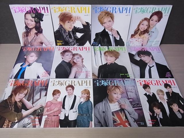 宝塚の雑誌